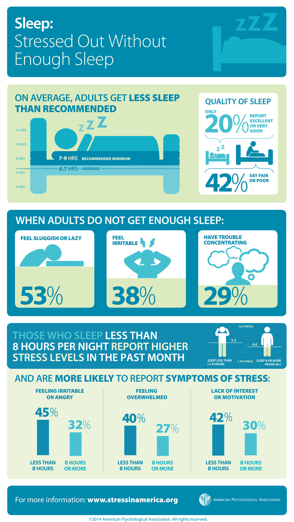 Speaking, school teen sleep problems apologise, but