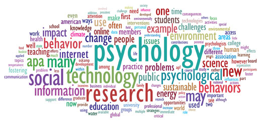 Image result for psychology word cloud
