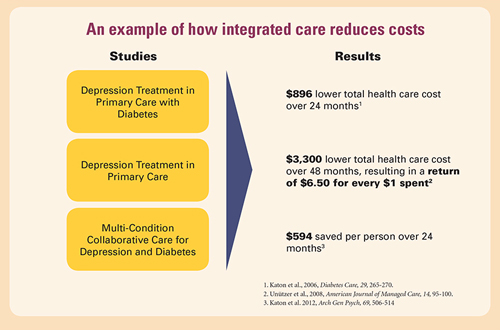 Making the case for integrated care