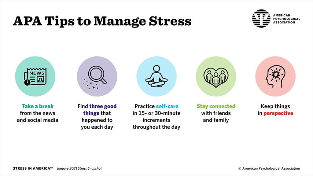 APA Tips to Manage Stress