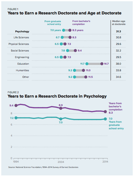 how long is a doctoral dissertation
