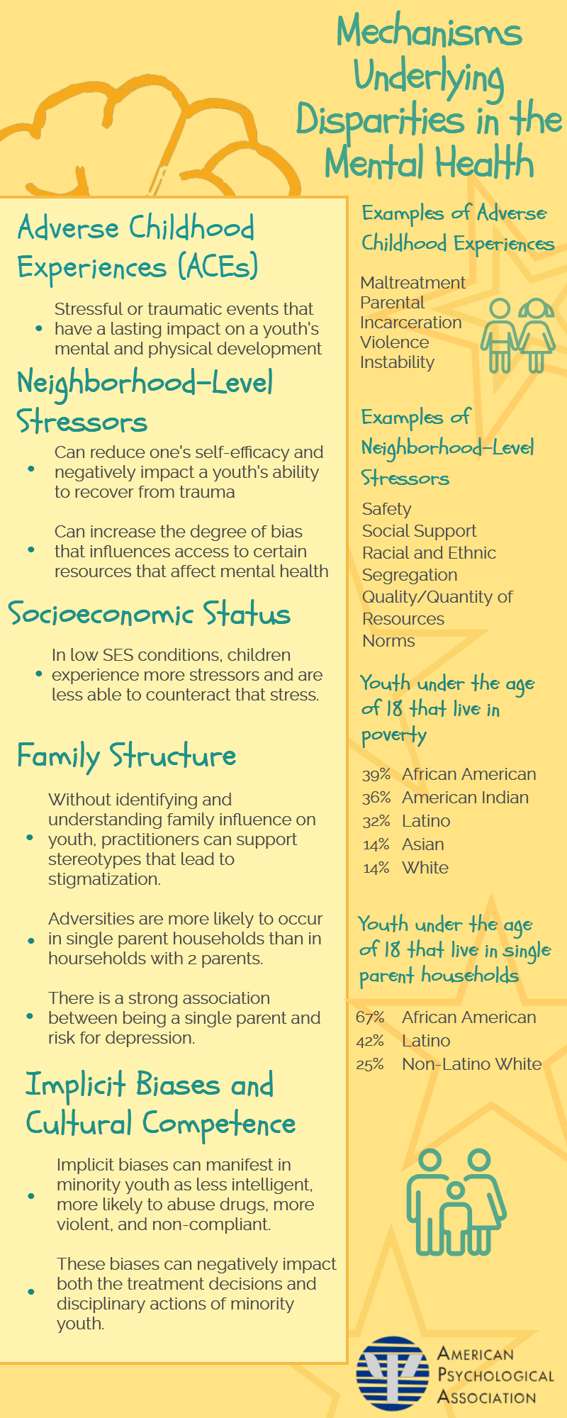 Family Neighborhood Impact Mental >> Addressing Racial And Ethnic Disparities In Youth Mental Health