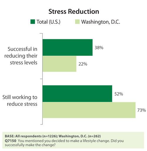the upside of stress pdf